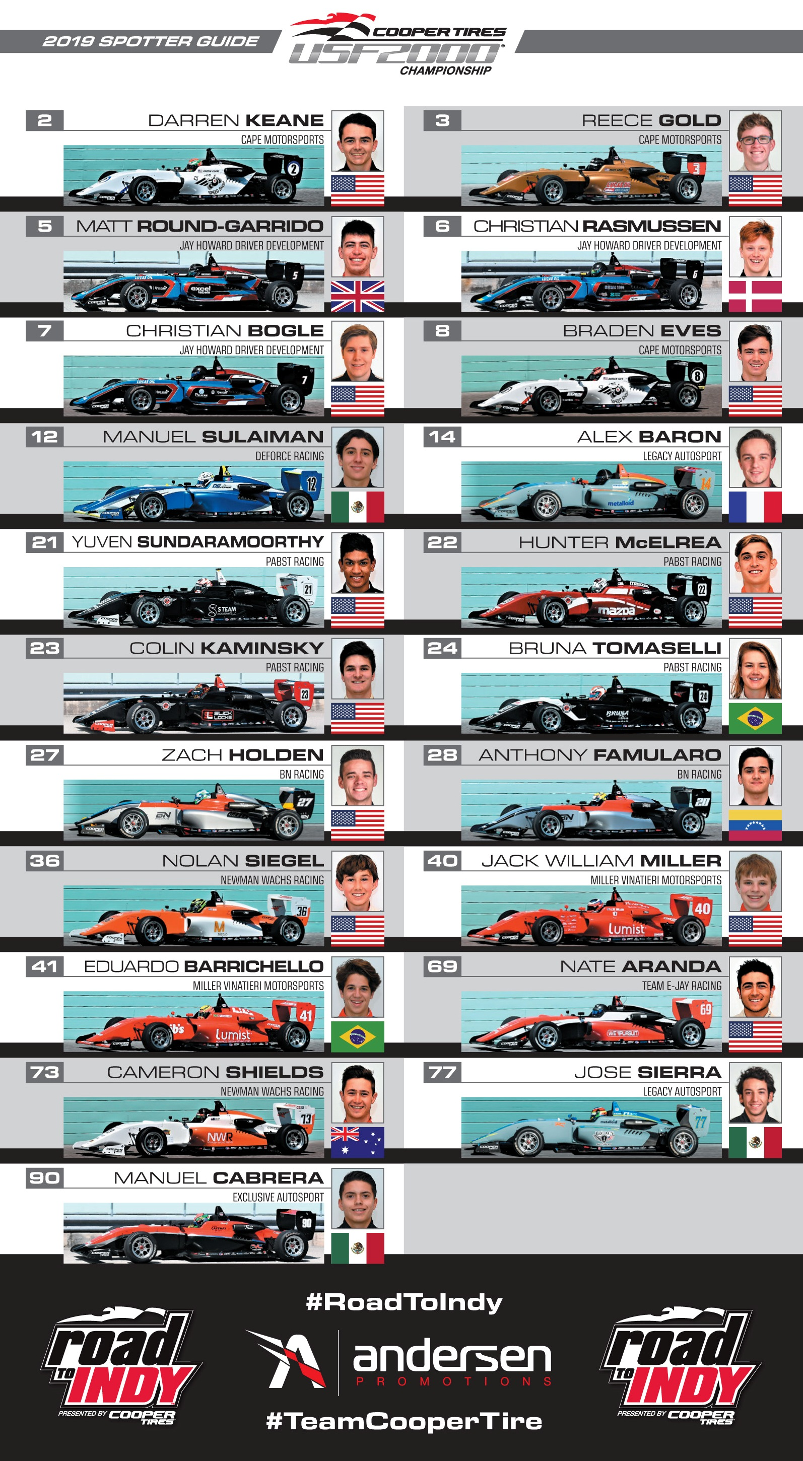 2019_RTI_SPOTTER_GUIDE_MAR17-1